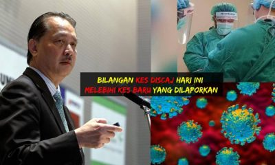 Kes Sembuh terus mengatasi Kes positif baru CoV-19 - Kementerian Kesihatan Malaysia